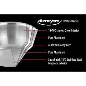 Sauspan 20cm Industry-5 Demeyere